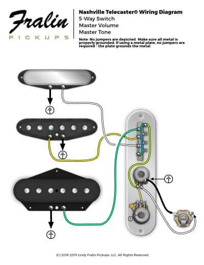 Wiring Diagrams by Lindy Fralin - Guitar And Bass Wiring