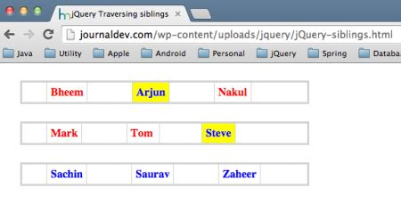 How to get the siblings of an element in jQuery - JournalDev