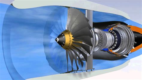 How does a CFM56-7B work ? - YouTube