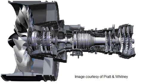 Can an engine on a Boeing 737 fly just using compressed